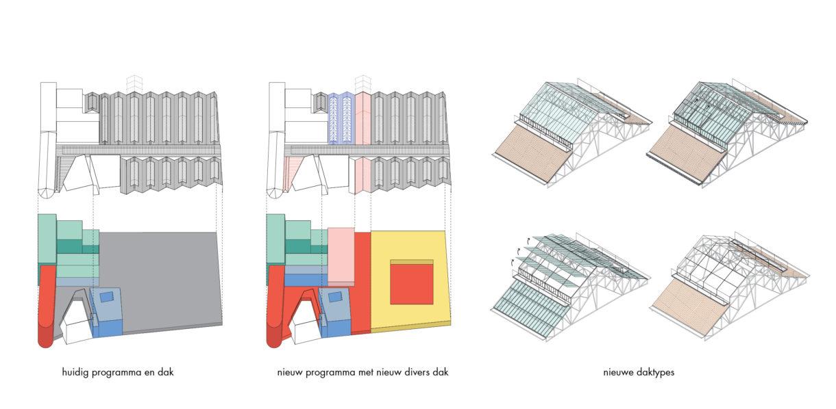 dak werkplaatsen